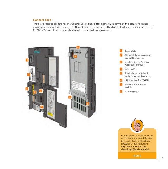sinamics g120 treinamento en 13 638?cb=1463123187 siemens g120 control wiring diagram best wiring diagram 2017 siemens g120 control wiring diagram at bayanpartner.co
