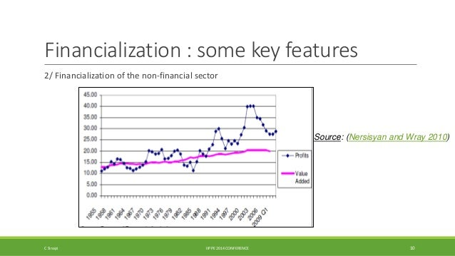 Financialization : some key features  2/ Financialization of the non-financial sector  Source: (Nersisyan and Wray 2010)  ...