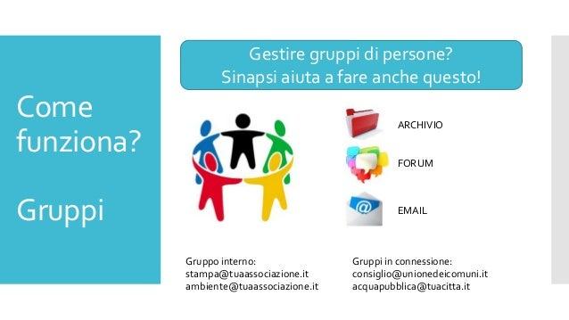 Come funziona? Gruppi Gestire gruppi di persone? Sinapsi aiuta a fare anche questo! ARCHIVIO FORUM EMAIL Gruppo interno: s...