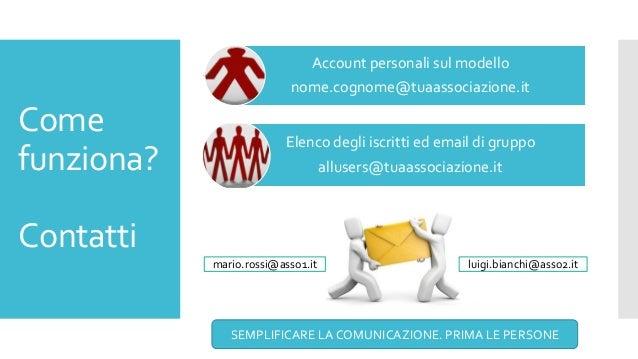 Come funziona? Contatti Account personali sul modello nome.cognome@tuaassociazione.it Elenco degli iscritti ed email di gr...