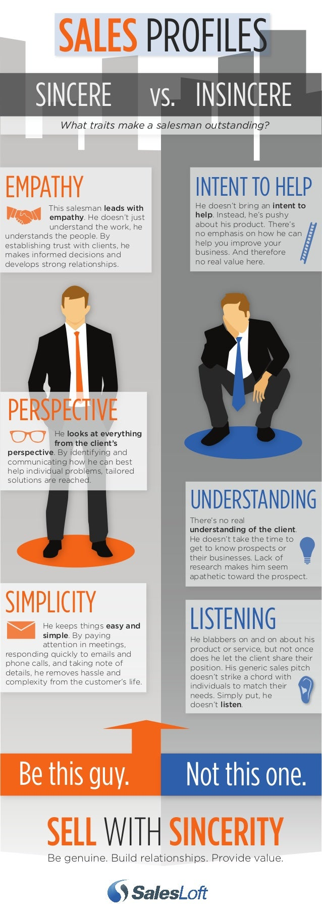 SALES PROFILES SINCERE  vs. INSINCERE  What traits make a salesman outstanding?  EMPATHY This salesman leads with empathy....