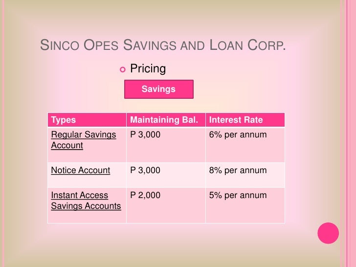 Sinco opes stock savings and loan corp