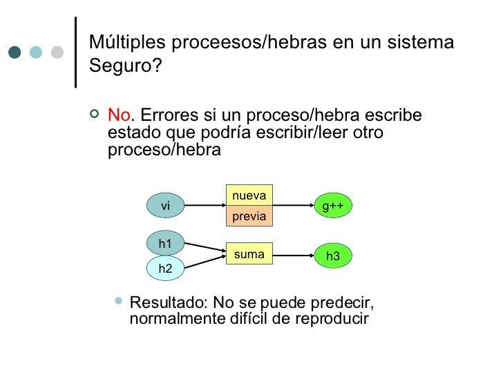 Sincronizacion Slide 2