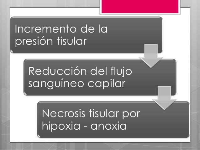 Incremento de lapresión tisular  Reducción del flujo  sanguíneo capilar    Necrosis tisular por    hipoxia - anoxia