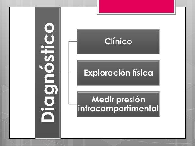 """ En   la exploración física, la extremidad se encontrará completamente """"rígida"""" a la palpación- Disminución de la movilid..."""