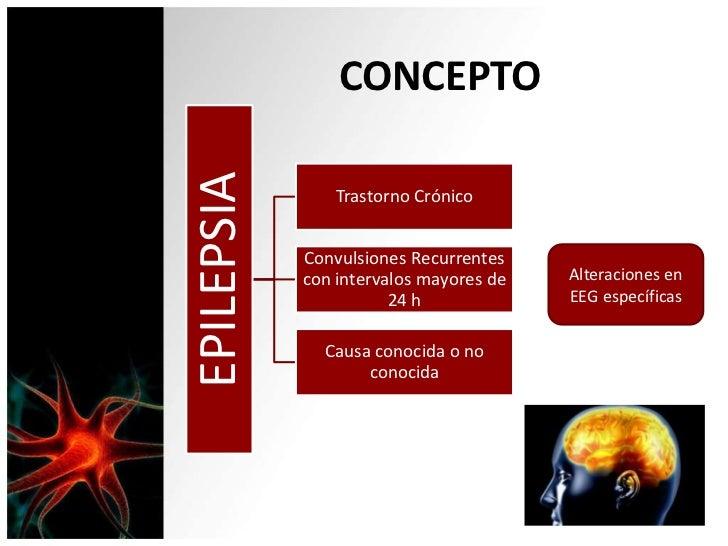CONCEPTOEPILEPSIA                Trastorno Crónico            Convulsiones Recurrentes            con intervalos mayores d...