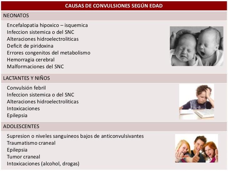 CAUSAS DE CONVULSIONES SEGÚN EDADNEONATOS Encefalopatia hipoxico – isquemica Infeccion sistemica o del SNC Alteraciones hi...
