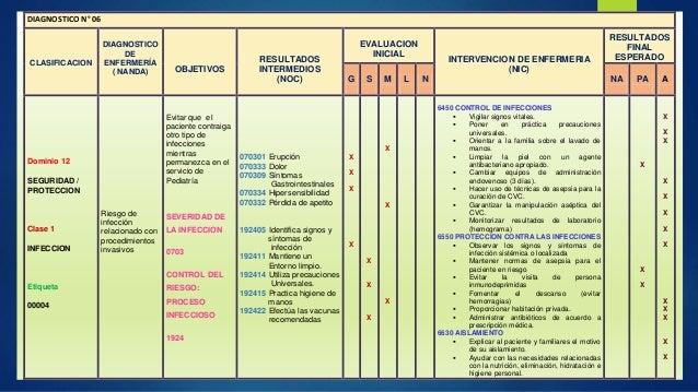 Sindrome purpurico no trombocitopenico