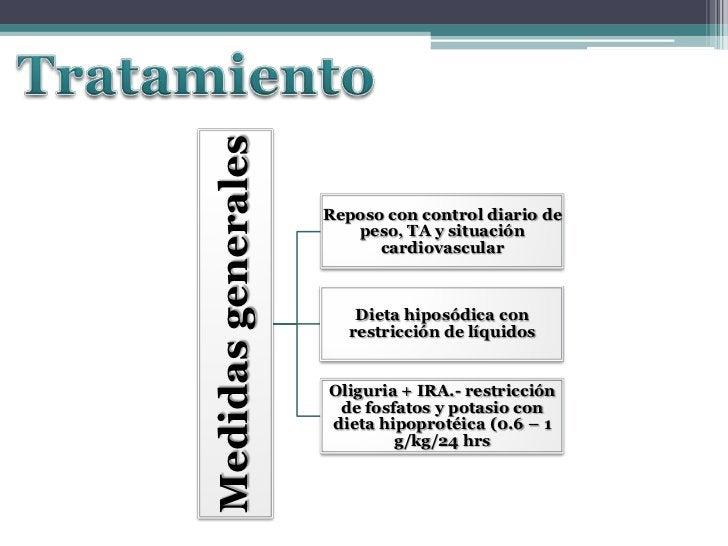 Mejoría  Caída de la      TA Disminución  del Edema Estabilización    del peso Desaparición    de la         En tres días ...
