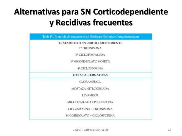 Alternativas para SN Corticodependiente         y Recidivas frecuentes               Jesús A. Custodio Marroquín   19
