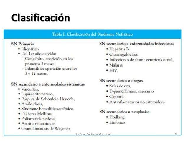 Clasificación                Jesús A. Custodio Marroquín   5