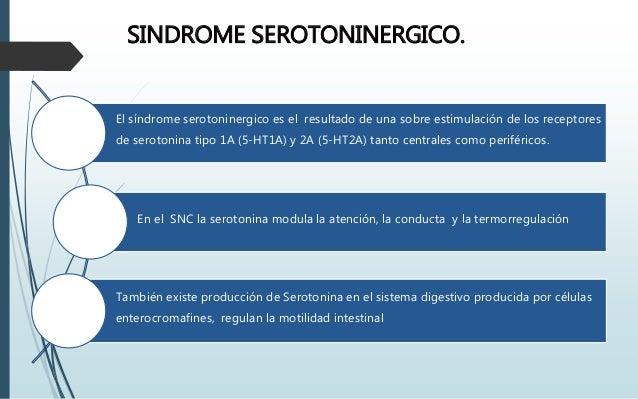 Sindrome Serotoninergico Pdf
