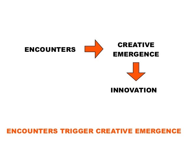 COMMUNITY ENABLES ENCOUNTERS COMMUNITY INNOVATION CREATIVE EMERGENCE ENCOUNTERS