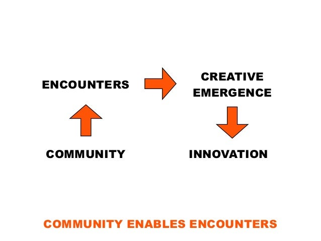 ENCOUNTERS COMMUNITY INNOVATION CREATIVE EMERGENCE A DEFINITION OF SUSTAINABILITY?