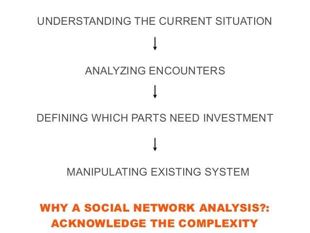 SOCIAL NETWORK ANALYSIS FRYSLAN PRE-STEP: DEFINE RELEVANT RELATIONSHIPS (NETWORKS) STEP 1: DEFINE NETWORK REPRESENTATIVES ...