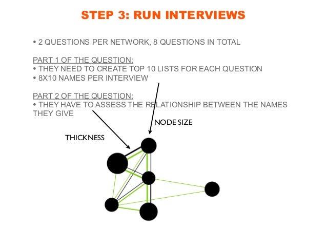STEP 3: RUN INTERVIEWS
