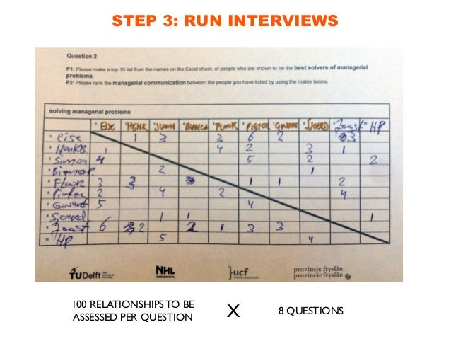 STEP 4: ANALYSIS OF DATA • 800 RELATIONSHIPS PER INTERVIEWEE • SO FAR 18 NETWORK REPRESENTATIVES INTERVIEWED - ANALYSIS TY...