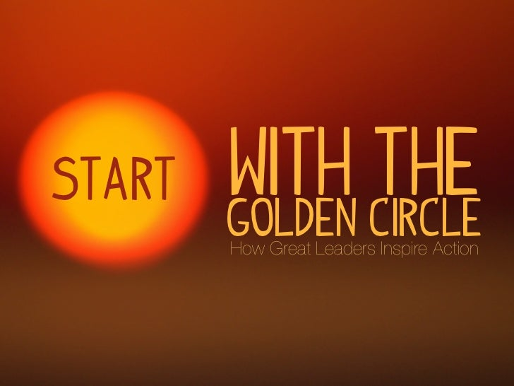 Start   with the        Golden Circle        How Great Leaders Inspire Action