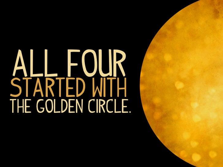Studying Simon Sinek: Start With the Golden Circle Slide 3