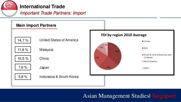 international economics topics research paper