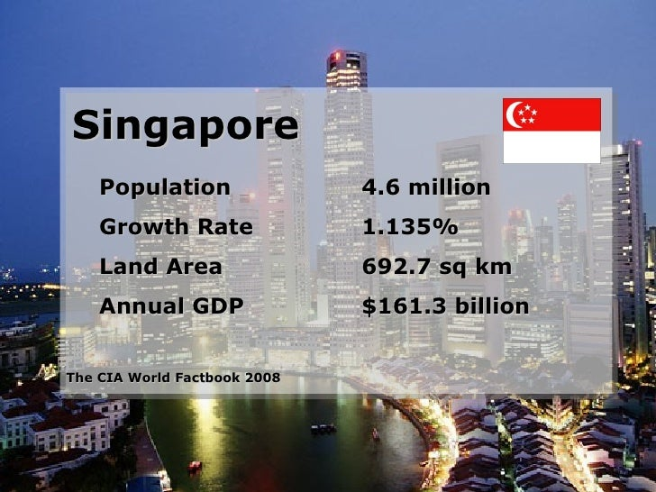 Singapore Population 4.6 million Growth Rate 1.135% Land Area 692.7 sq km Annual GDP $161.3 billion The CIA World Factbook...