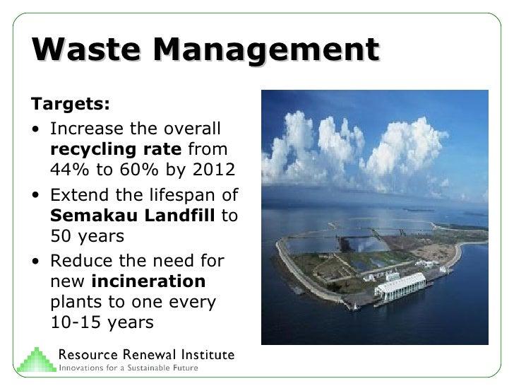 Waste Management <ul><li>Targets: </li></ul><ul><li>Increase the overall  recycling rate  from 44% to 60% by 2012 </li></u...