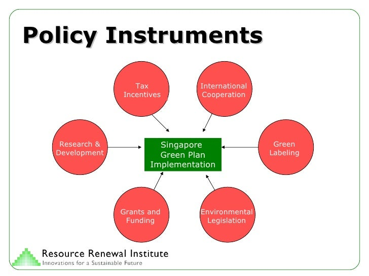 Policy Instruments Singapore  Green Plan Implementation Environmental Technologies Research & Development Grants and Fundi...