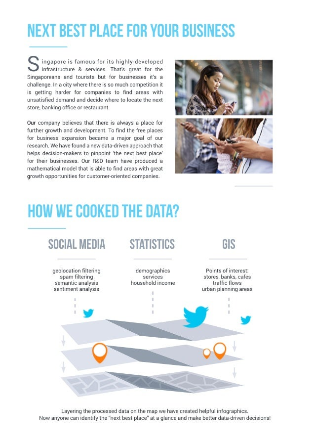 Twitter data to show next best place for your business Slide 2