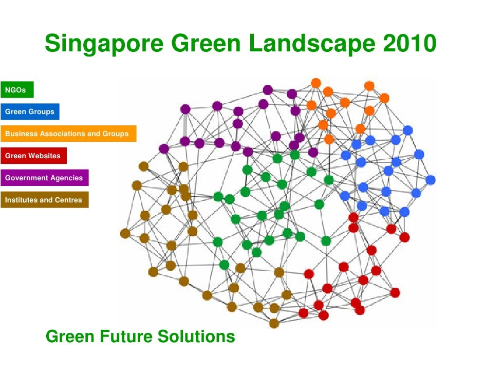 Singapore Green Landscape 2010 NGOs   Green Groups   Business Associations and Groups   Green Websites   Government Agenci...