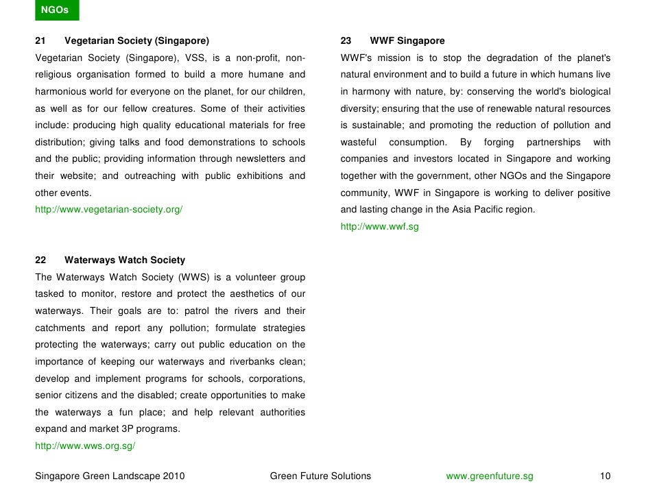 NGOs   21    Vegetarian Society (Singapore)                                23    WWF Singapore Vegetarian Society (Singapo...