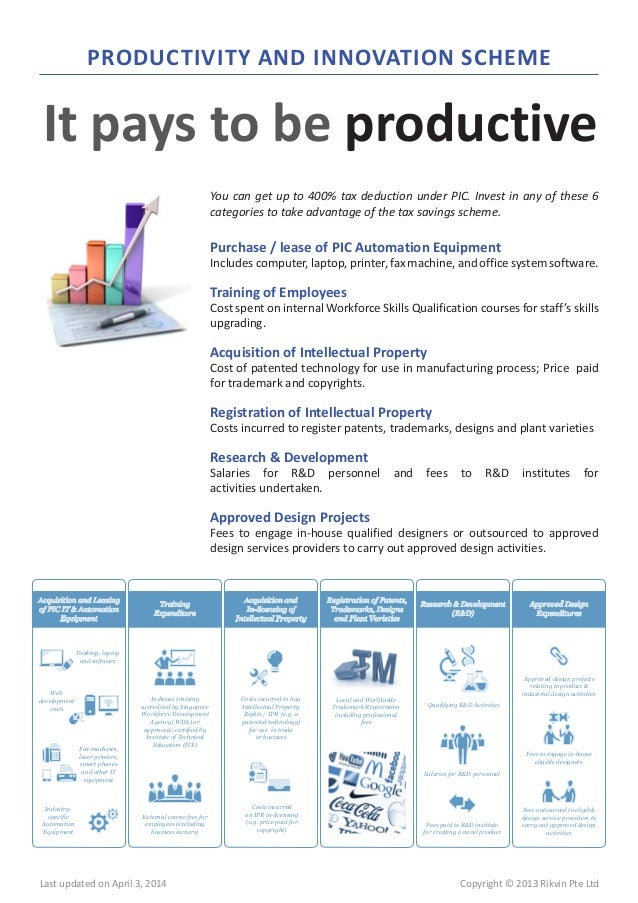Singapore productivity and innovation credit scheme guide.