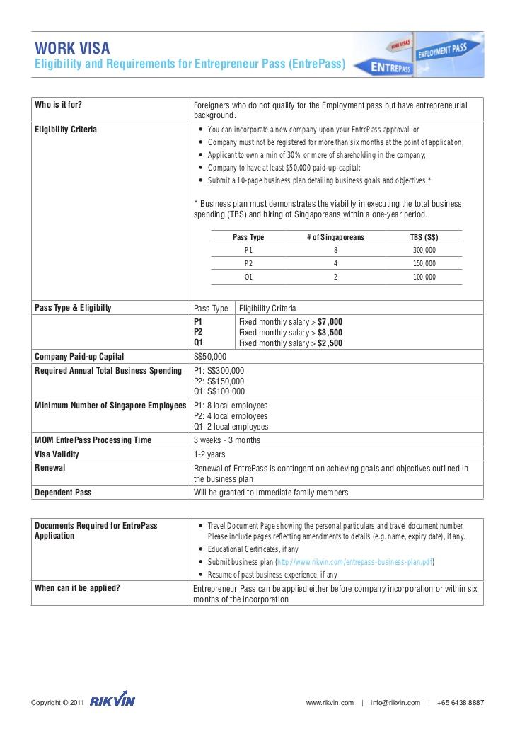 Ngckxcvzrieqiagd Singapore China Visa Requirement Form