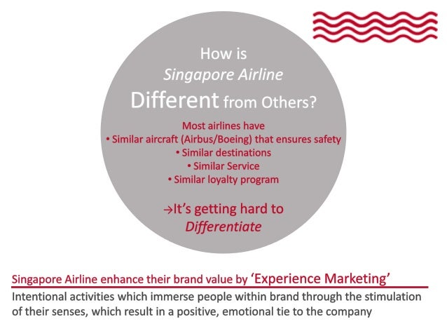 singapore airlines distribution strategy As airline is known as a mistake-free industry, singapore airlines has been proven its outstanding performance through its excellence services as well as being a pioneer in business strategies hundreds of industry awards are received by singapore airlines for its service quality this report will outline in.