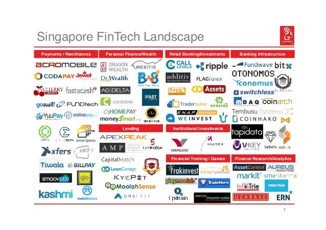 Us Bank Home Equity Line Of Credit >> Singapore FinTech Consortium - Introduction to FinTech