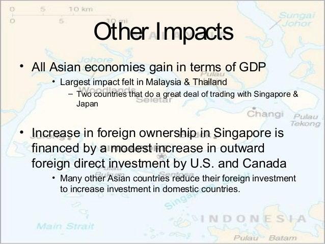 Singapore Free Trade Agreements