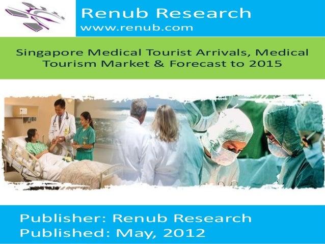 Renub Research www.renub.com Singapore Medical Tourist Arrivals, Medical Tourism Market & Forecast to 2015  Publisher: Ren...