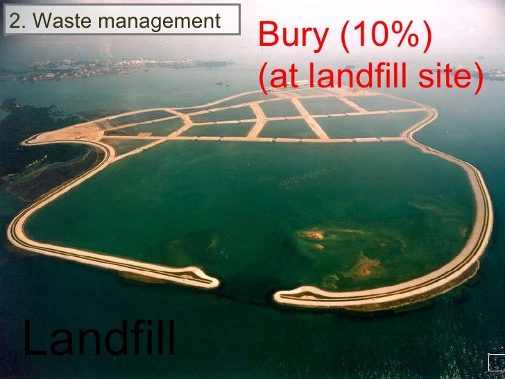 2. Waste management Landfill Bury (10%) (at landfill site)