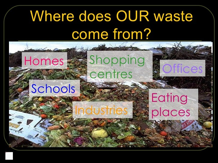 Where does OUR waste come from? Homes Schools Shopping centres Offices Eating places Industries