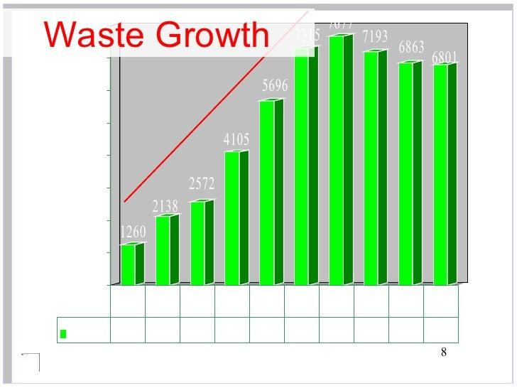 Waste Growth