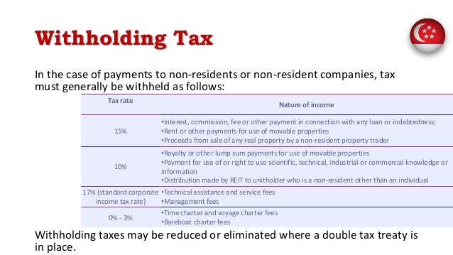 Non Resident Withholding Tax Sale Property
