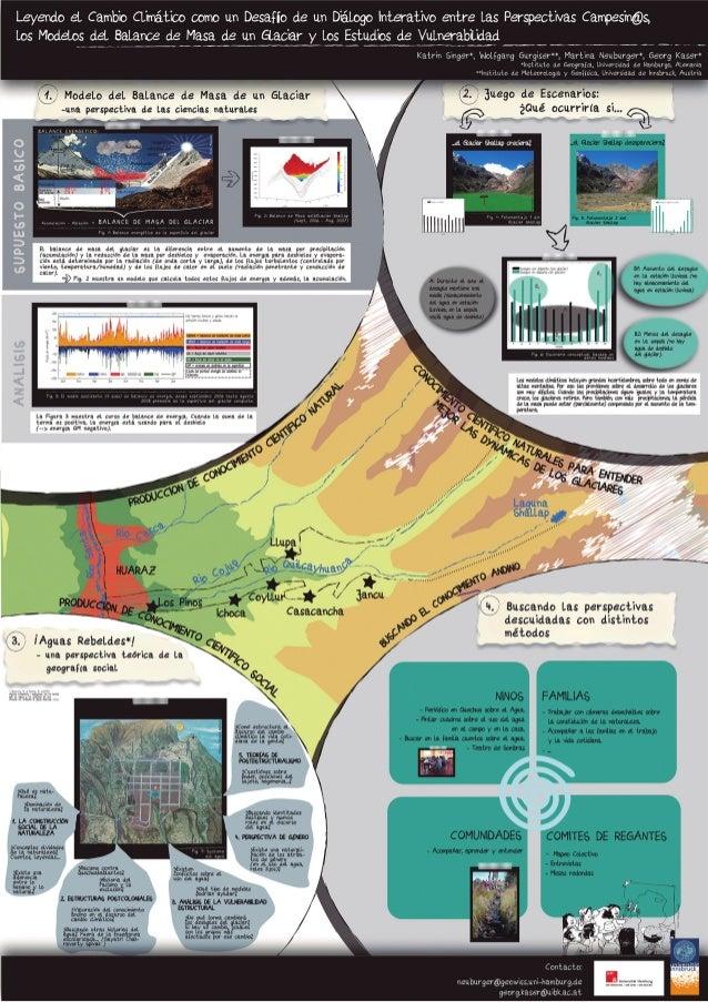 Leyendo el cambio climático como un desafío interactivo
