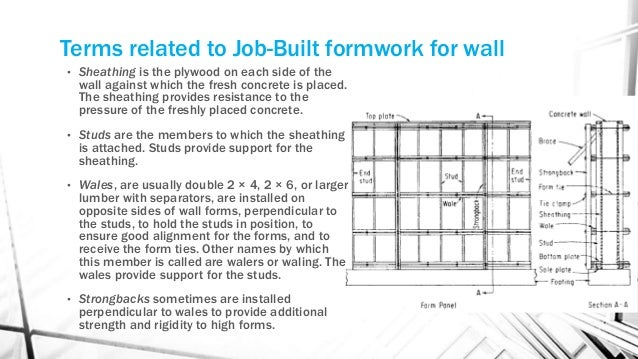 All You Need To Know About Construction Formwork