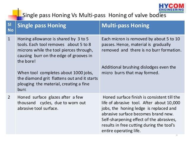 Single pass Honing Vs Multi-pass Honing of valve bodies Sl No  Single pass Honing  Multi-pass Honing  1  Honing allowance ...