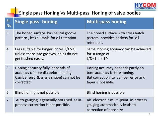 Single pass Honing Vs Multi-pass Honing of valve bodies Sl No  Single pass -honing  Multi-pass honing  3  The honed surfac...