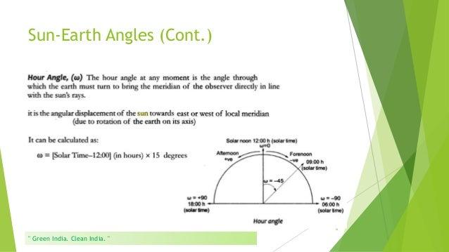 single axis solar tracking systems 8 638?cb=1494670294 single axis solar tracking systems  at crackthecode.co