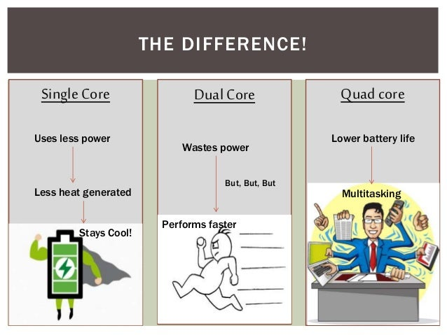 what is the difference of dual core and quad core