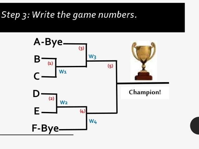 10 32 team tournament bracket