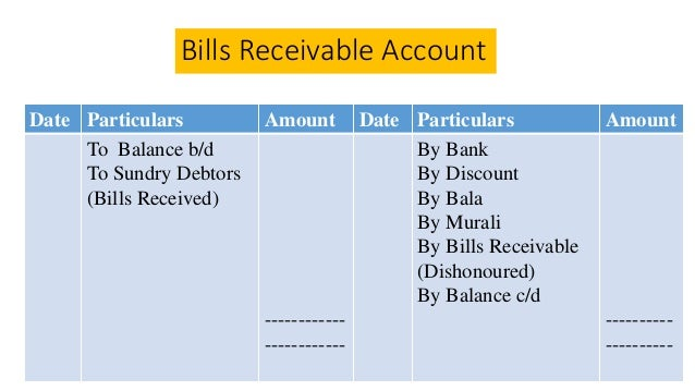 Single entry or incomplete records by N Bala Murali Krishna – Bill Receivables