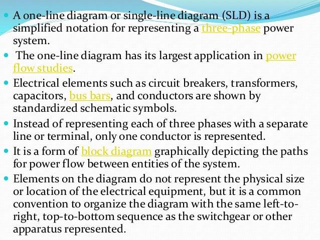 One Line Diagram Explanation Schematic Diagrams