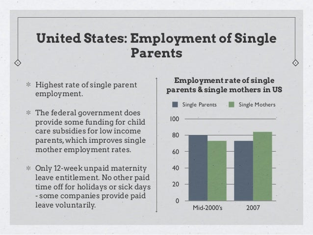 "facts about single parent families and welfare The relationship [between single-parent families and crime] 6 thoughts on ""the link between single mother welfare, fatherlessness, poverty."
